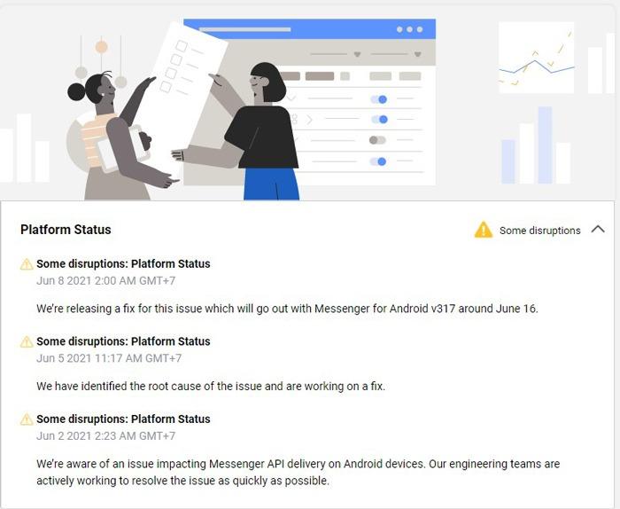 Facebook-Bilder werden nicht geladen Status