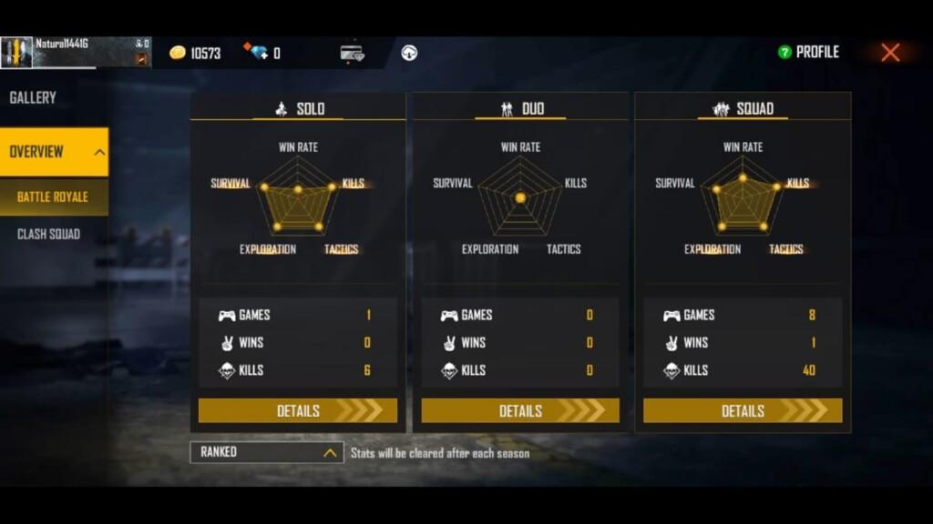 Spielern helfen