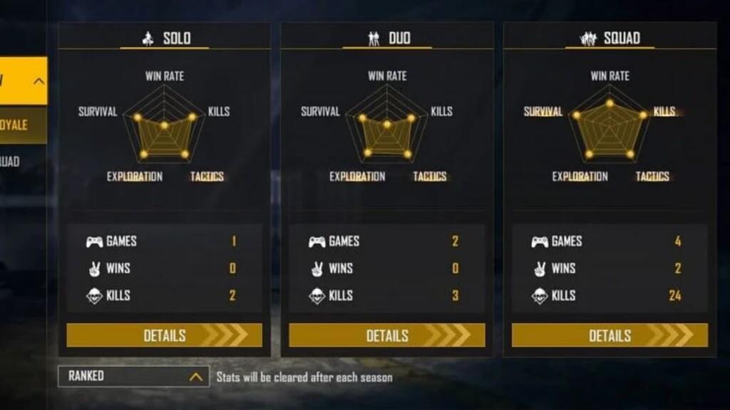 AS Gaming Ranglisten-Statistiken