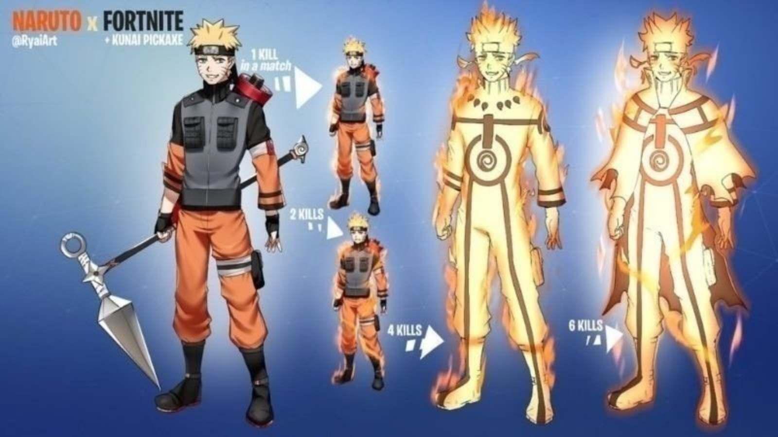 Fortnite Naruto Skin: Neues Skin-Release-Datum in Staffel 8
