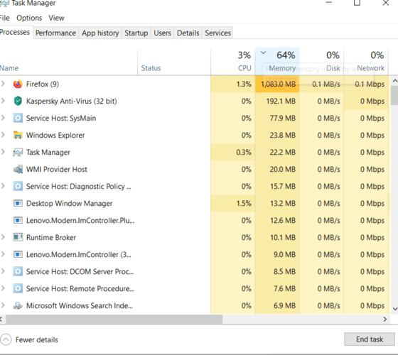 Tabelle zur freien RAM-Speichernutzung