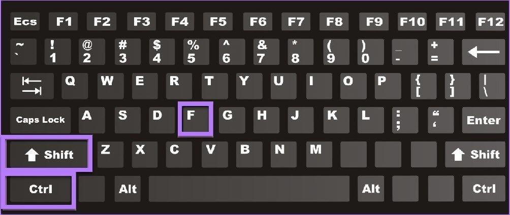 Tastaturfenster für Discord-Kurzbefehle