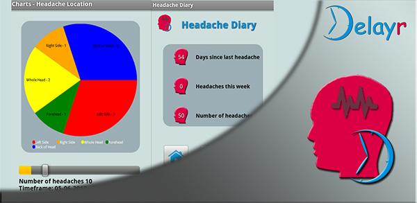 Gesundheitsapps-Kopfschmerzen