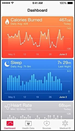 iOS8-Gesundheit